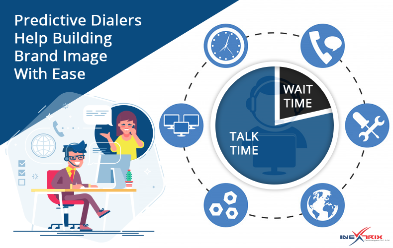 Predictive Dialers Help Building Brand Image With Ease-v1