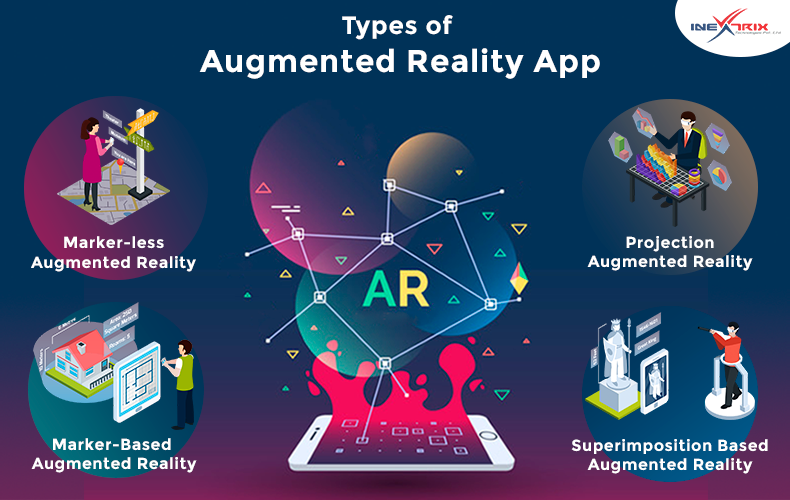 Types-of-Augmented-Reality-App_v2