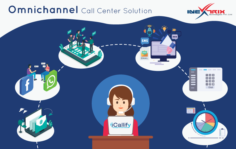Omnichannel-Call-Center-Solution